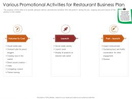 Various Promotional Activities For Restaurant Busrestaurant Business Plan Restaurant Business Plan Ppt Grid