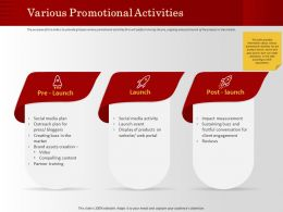Various Promotional Activities Launch Event Ppt Powerpoint Presentation Professional Guide