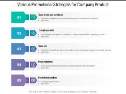Various Promotional Strategies For Company Product