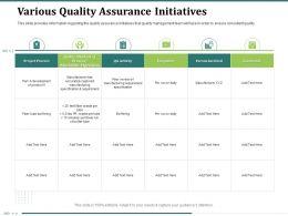 Various Quality Assurance Initiatives Fiber Tube Ppt Powerpoint Presentation Inspiration