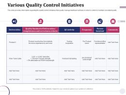 Various Quality Control Initiatives Field Lab Ppt Powerpoint Presentation Outline Professional