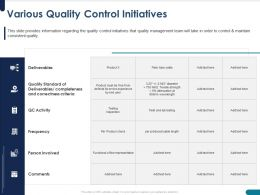Various Quality Control Initiatives Standard Ppt Powerpoint Presentation Example
