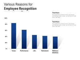 Various Reasons For Employee Recognition