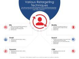 Various Retargeting Techniques Back Bounced Powerpoint Presentation Show