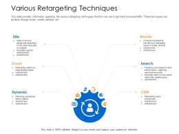 Various Retargeting Techniques Searched Keywords Powerpoint Presentation Skills