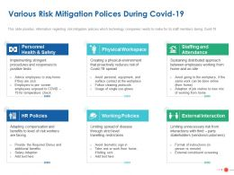 Various Risk Mitigation Polices During Covid 19 Ppt Powerpoint Ideas Topics