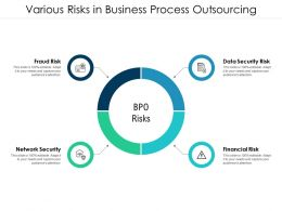 Various Risks In Business Process Outsourcing