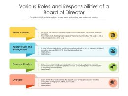 Various Roles And Responsibilities Of A Board Of Director