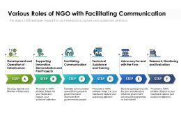 Various Roles Of NGO With Facilitating Communication