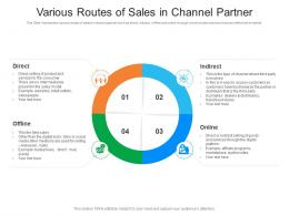 Various Routes Of Sales In Channel Partner
