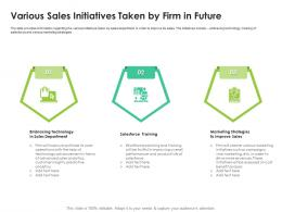 Various Sales Initiatives Taken By Firm In Future Sales Enablement Enhance Overall Productivity Ppt Tips