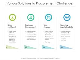 Various Solutions To Procurement Challenges