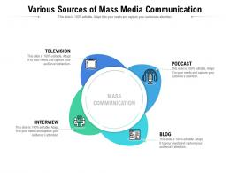 Various Sources Of Mass Media Communication