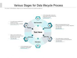 Various Stages For Data Lifecycle Process