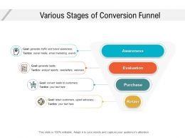 Various Stages Of Conversion Funnel