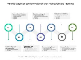 Various Stages Of Scenario Analysis With Framework And Planning