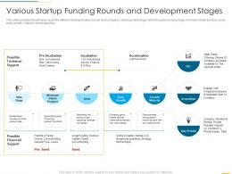 Various Startup Funding Rounds And Development Stages Funding Slides