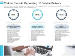 Various Steps In Optimizing HR Service Delivery Transforming Human Resource Ppt Icons