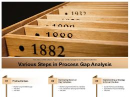 Various Steps In Process Gap Analysis