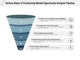 Various Steps Of Conducting Market Opportunity Analysis Pipeline