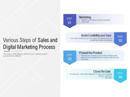 Various Steps Of Sales And Digital Marketing Process