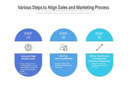 Various Steps To Align Sales And Marketing Process