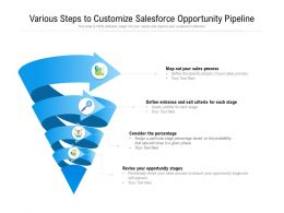 Various Steps To Customize Salesforce Opportunity Pipeline