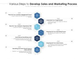 Various Steps To Develop Sales And Marketing Process