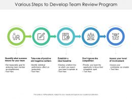 Various Steps To Develop Team Review Program