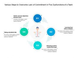 Various Steps To Overcome Lack Of Commitment In Five Dysfunctions Of A Team