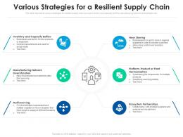 Various Strategies For A Resilient Supply Chain