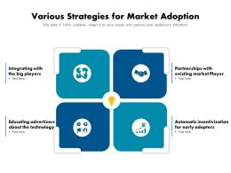Various Strategies For Market Adoption