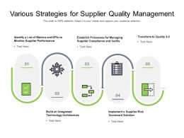Various Strategies For Supplier Quality Management