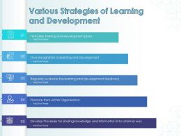 Various Strategies Of Learning And Development