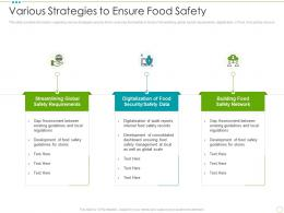 Various Strategies To Ensure Food Safety Food Safety Excellence Ppt Background