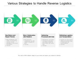 Various Strategies To Handle Reverse Logistics