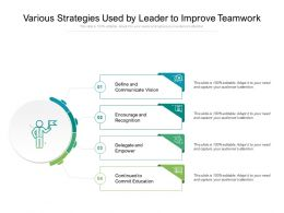 Various Strategies Used By Leader To Improve Teamwork