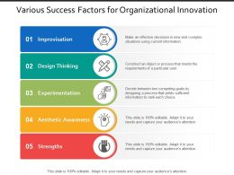 Various Success Factors For Organizational Innovation