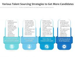Various Talent Sourcing Strategies To Get More Candidates