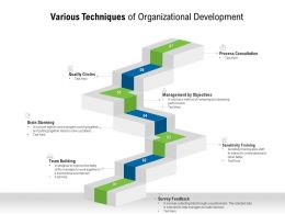 Various Techniques Of Organizational Development