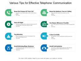 Various Tips For Effective Telephone Communication