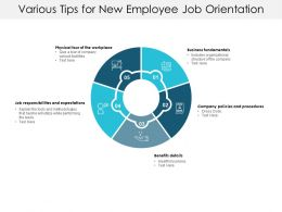 Various Tips For New Employee Job Orientation