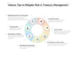 Various Tips To Mitigate Risk In Treasury Management