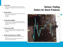 Various Trading Orders For Stock Products