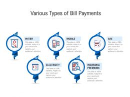 Various Types Of Bill Payments