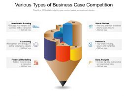 Various Types Of Business Case Competition