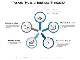 Various Types Of Business Transaction