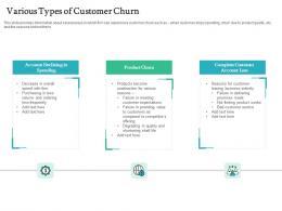 Various Types Of Customer Churn Loss Handling Customer Churn Prediction Golden Opportunity Ppt Grid