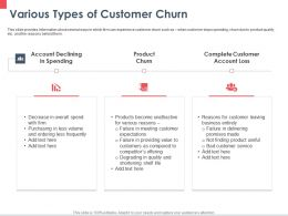Various Types Of Customer Churn Ppt Powerpoint Presentation Slides Deck
