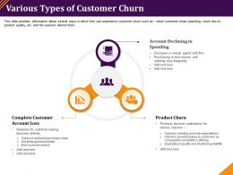 Various Types Of Customer Churn Promises Made Ppt Powerpoint Presentation Visuals
